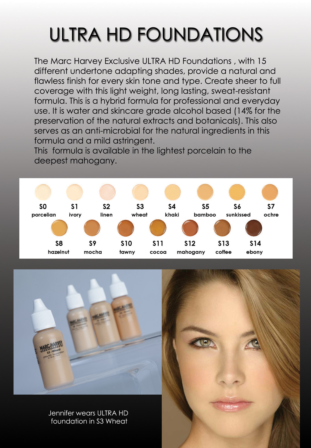 Ultra HD Foundations